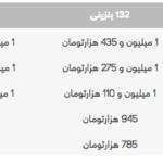 هزینه انتقال سند سایپا پراید 132