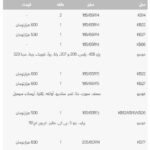 قیمت لاستیک کویر تایر