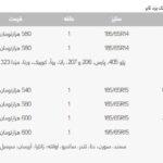 قیمت لاستیک یزد تایر