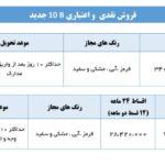 محصولات ایران دوچرخ (2)