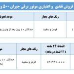 محصولات ایران دوچرخ (3)