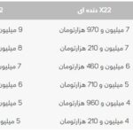 هزینه انتقال سند ام وی ام X22